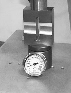hydraulic load gauge, hydraulic load gauges